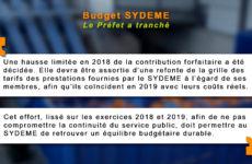 Budget du Sydeme